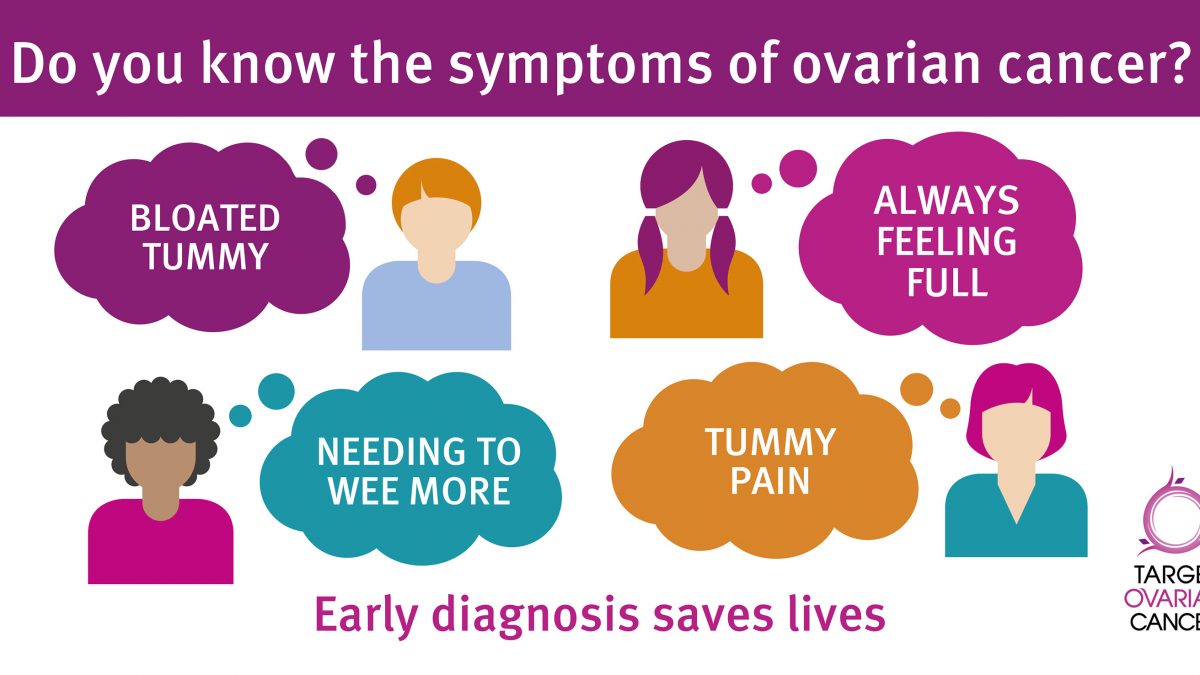 Ovarian Cancer Confusion Highlighted During March For Ovarian Cancer Awareness Month Hub Publishing