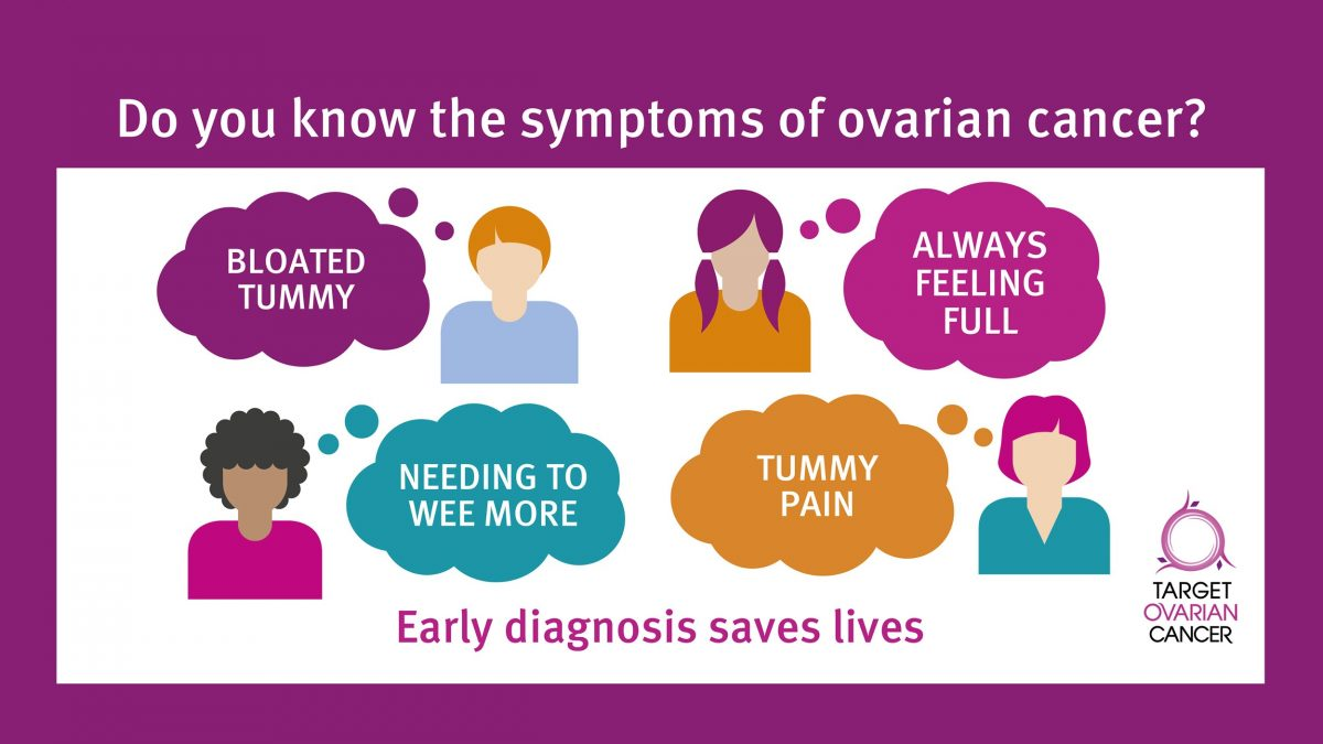 Five Things You Wish You Knew About Ovarian Cancer Hub Publishing